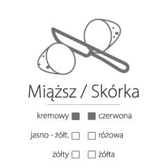 Ikona z zaznaczeniami Miąższu i Skórki